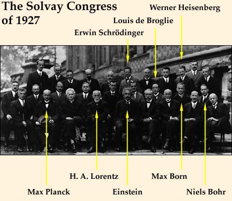 The Solvay Congress of 1927